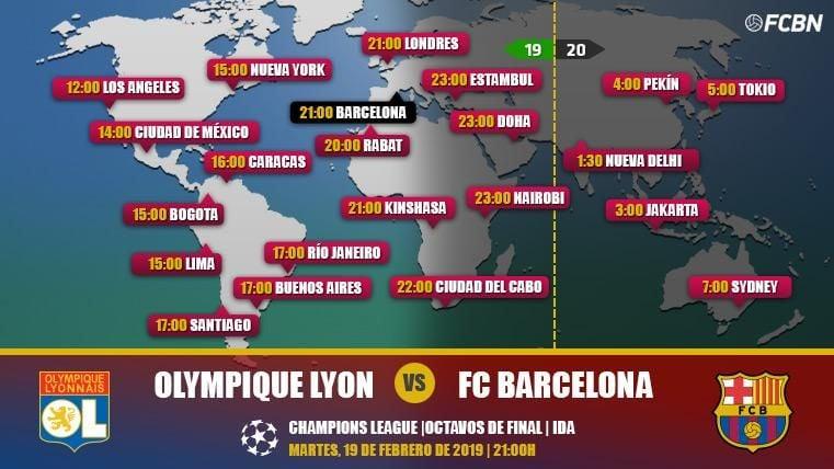 Olympique Lyon vs FC Barcelona en TV: Cuándo y dónde ver el partido de Champions League
