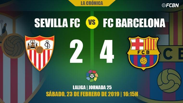 Messi vuelve a hacer magia y él solo remonta al Sevilla con un 'hat trick' (2-4)