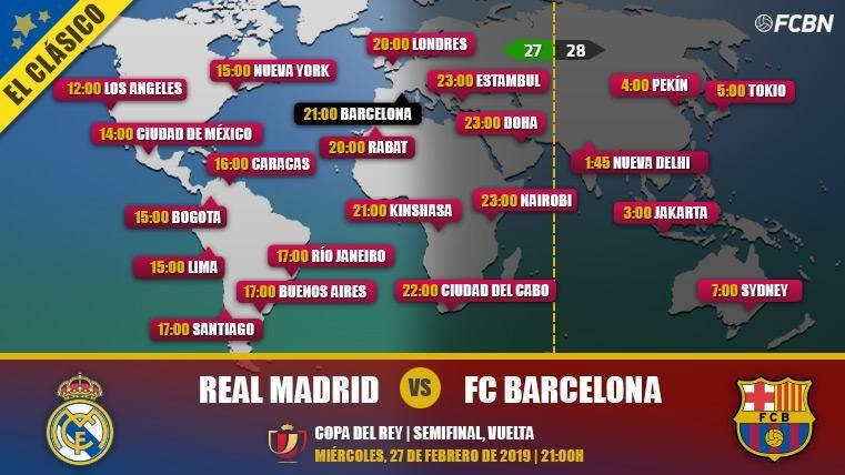 Real Madrid vs FC Barcelona en TV: Cuándo y dónde ver el Clásico de Copa del Rey