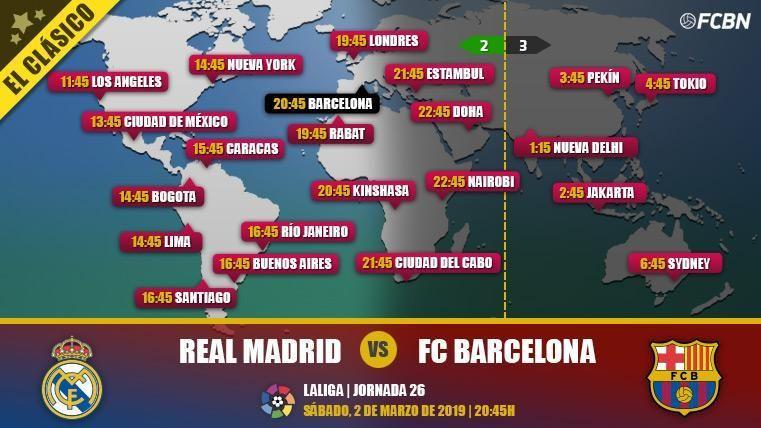 Real Madrid vs FC Barcelona en TV: Cuándo y dónde ver el Clásico de LaLiga Santander