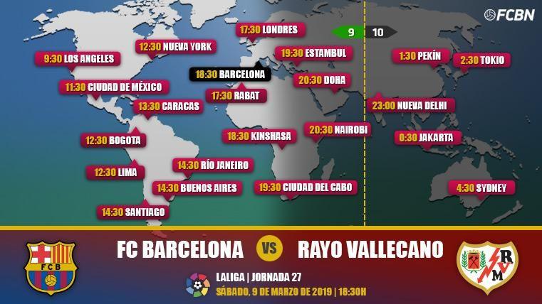 FC Barcelona vs Rayo Vallecano en TV: Cuándo y dónde ver el partido de LaLiga Santander