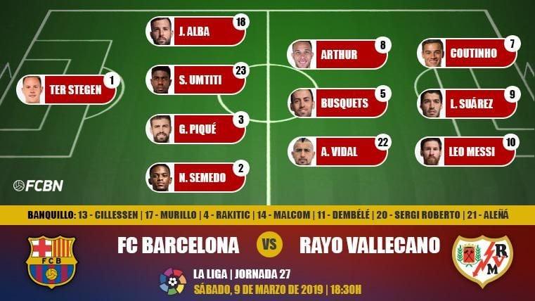 Alineación del FC Barcelona contra el Rayo Vallecano