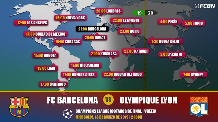 FC Barcelona vs Olympique Lyon TV Online
