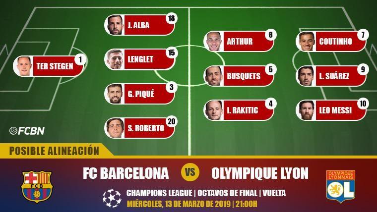 Posible alineación del FC Barcelona contra el Olympique de Lyon