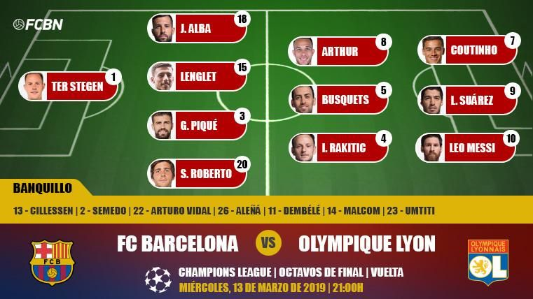 Alineaciones de la vuelta de 1/8 de Champions League: FC Barcelona-Olympique Lyon