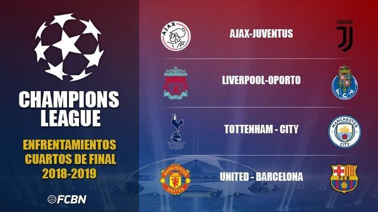 Estos son los emparejamientos de cuartos de final de la Champions League