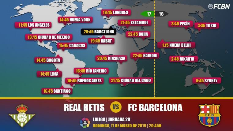 Betis vs FC Barcelona TV Online