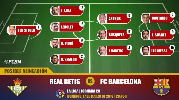 Las posibles alineaciones del Real Betis-FC Barcelona (LaLiga J28)