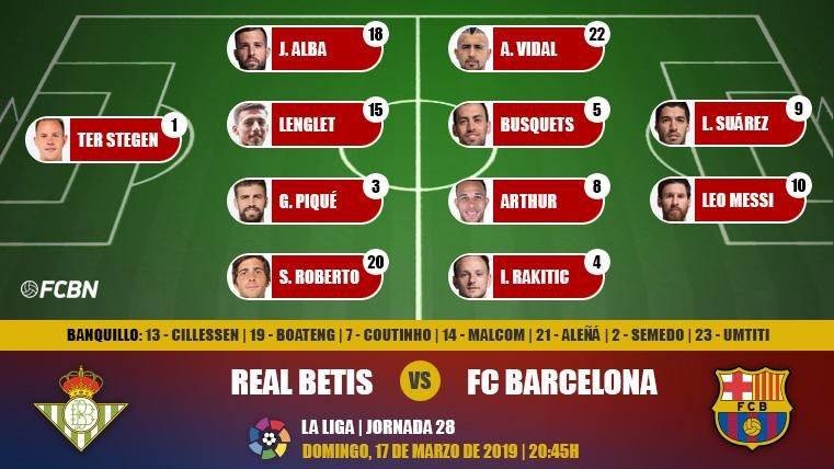 Alineaciones de la J28 de LaLiga: Real Betis-FC Barcelona