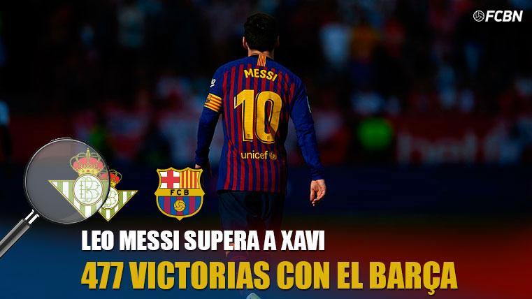 Messi supera a Xavi como el jugador del Barcelona con más victorias