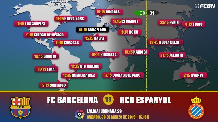 FC Barcelona vs Espanyol en TV: Cuándo y dónde ver el partido de LaLiga Santander
