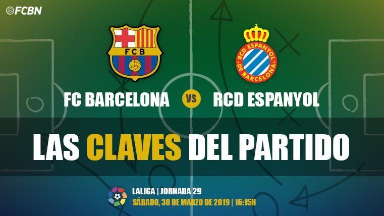 Las claves del FC Barcelona-RCD Espanyol de LaLiga 2018-19
