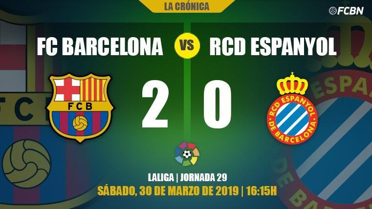 Crónica FC Barcelona-Espanyol