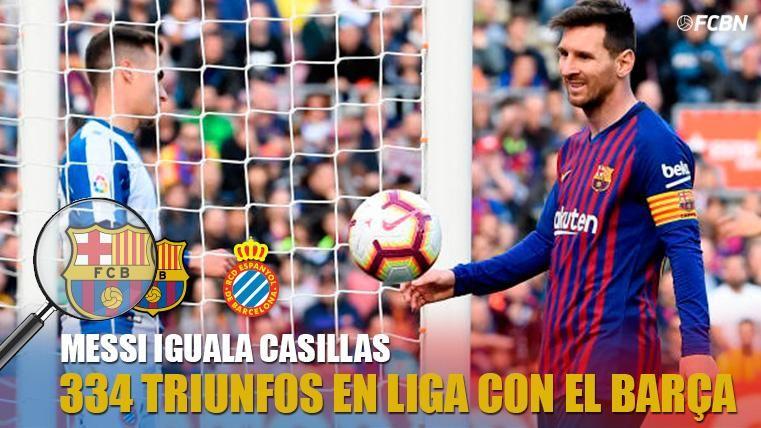 Messi empata en triunfos a Casillas y supera a Iniesta en partidos con el Barça