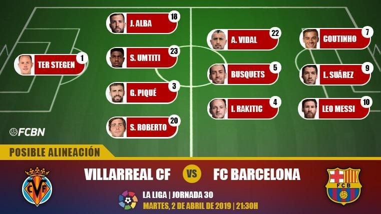 Las posibles alineaciones del Villarreal-Barcelona (LaLiga J30)