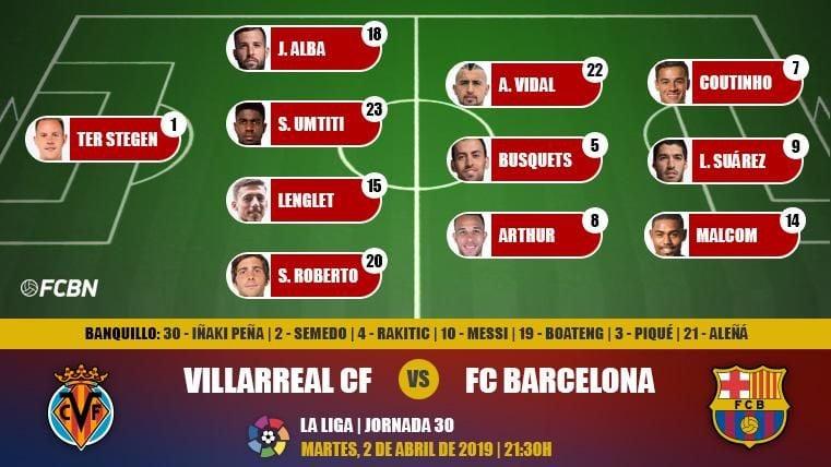 Alineaciones de la J30 de LaLiga: Villarreal-FC Barcelona
