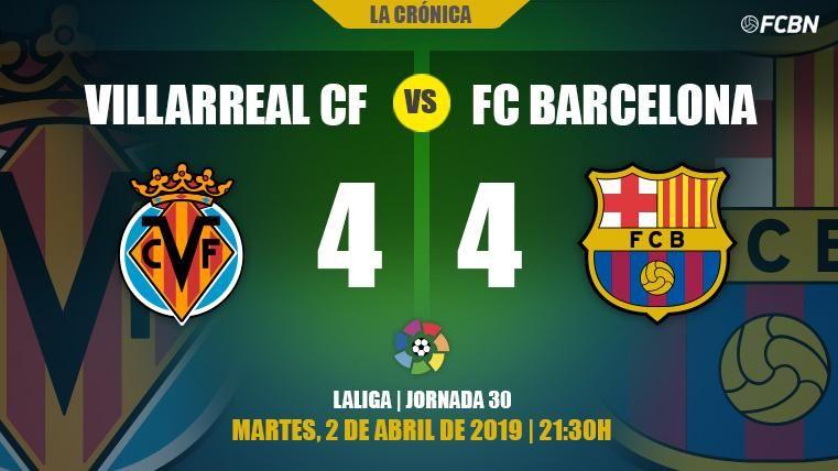 El Villarreal desnuda al Barça en defensa, pero Messi y Suárez evitan la derrota (4-4)