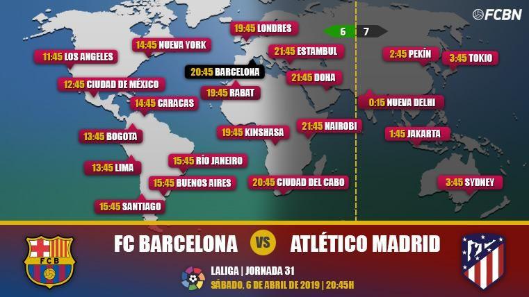 FC Barcelona vs Atlético de Madrid en TV: Cuándo y dónde ver el partido de LaLiga Santander