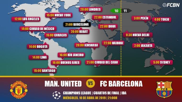 Manchester United vs FC Barcelona en TV: Cuándo y dónde ver el partido de Champions League