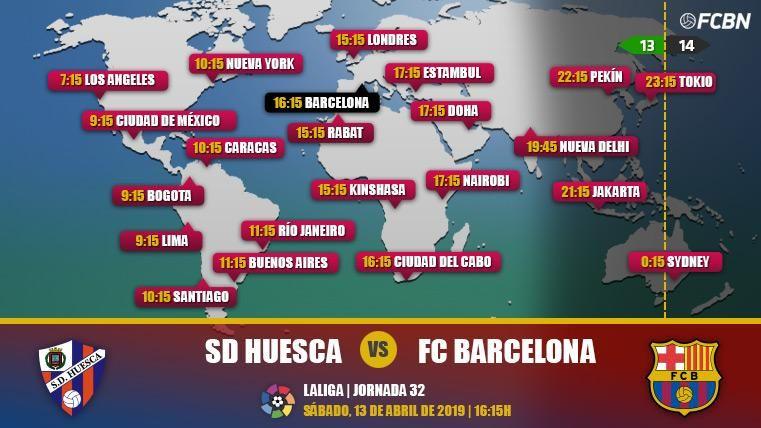 Huesca vs FC Barcelona TV Online