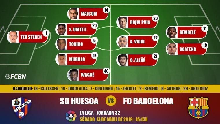 Alineaciones de la J32 de LaLiga 2018-19: Huesca-FC Barcelona
