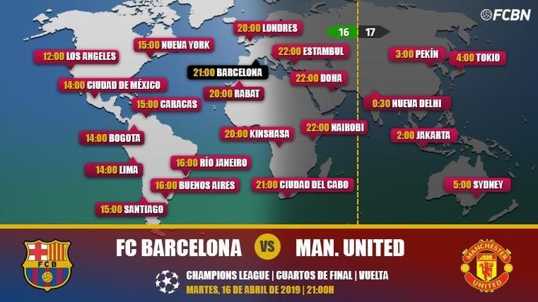 FC Barcelona vs Manchester United en TV: Cuándo y dónde ver el partido de Champions League