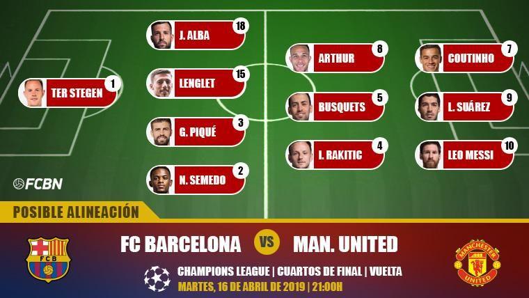 Posible alineación del FC Barcelona contra el Manchester United