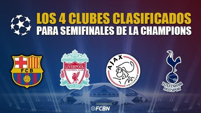 Los cuatro clubes clasificados para semifinales de la Champions League 2018-19