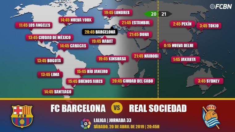 FC Barcelona vs Real Sociedad en TV: Cuándo y dónde ver el partido de LaLiga Santander
