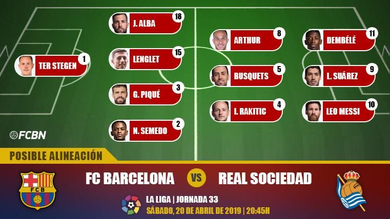 Las posibles alineaciones del FC Barcelona-Real Sociedad (LaLiga J33)