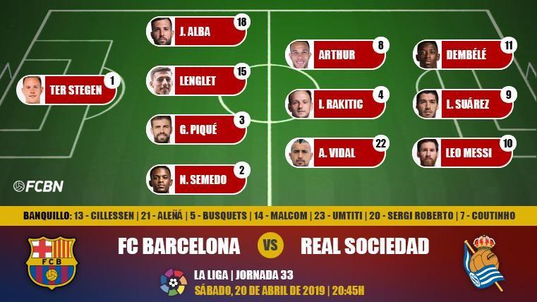 Alineaciones de la J33 de LaLiga: FC Barcelona-Real Sociedad