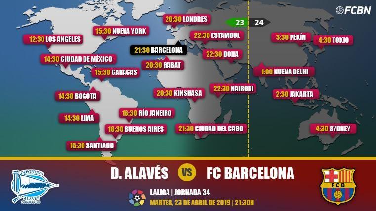 Alavés vs FC Barcelona en TV: Cuándo y dónde ver el partido de LaLiga Santander