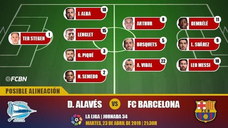 Las posibles alineaciones del Alavés-FC Barcelona (LaLiga J34)