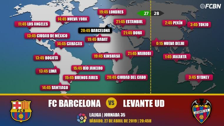 FC Barcelona vs Levante en TV: Cuándo y dónde ver el partido de LaLiga Santander