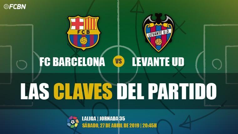Las claves del FC Barcelona-Levante de LaLiga 2018-2019