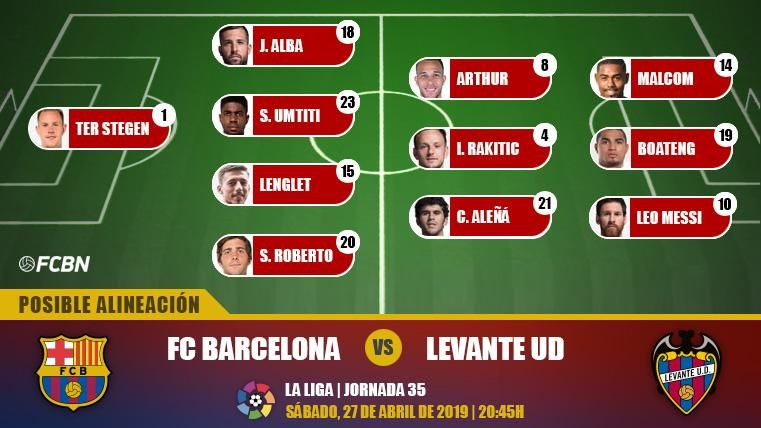 Las posibles alineaciones del FC Barcelona-Levante (LaLiga J35)