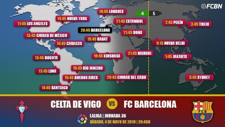 Celta Vigo vs FC Barcelona en TV: Cuándo y dónde ver el partido de LaLiga Santander