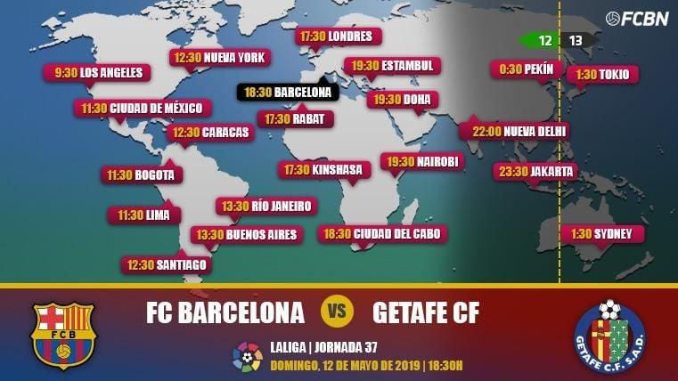 FC Barcelona vs Getafe en TV: Cuándo y dónde ver el partido de LaLiga Santander