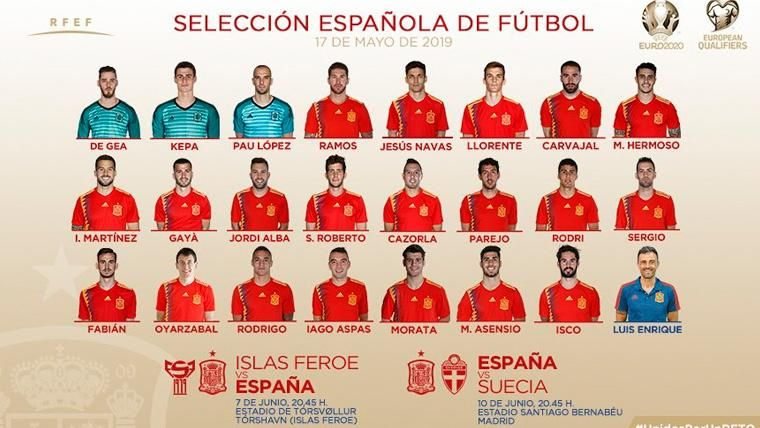 Luis Enrique mantiene a tres cracks del Barça en la lista de la selección española