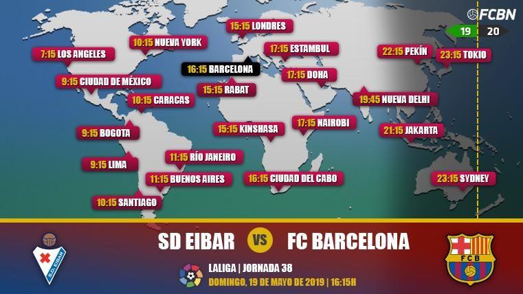 Eibar vs FC Barcelona en TV: Cuándo y dónde ver el partido de LaLiga Santander