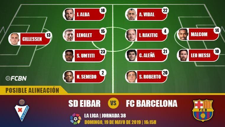 Las posibles alineaciones del Eibar-FC Barcelona (LaLiga J38)
