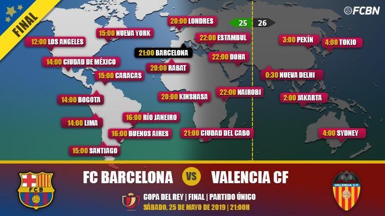 FC Barcelona vs Valencia en TV: Cuándo y dónde ver la Final de la Copa del Rey 2019