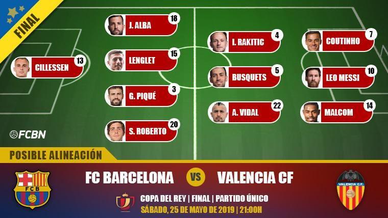 Las posibles alineaciones del FC Barcelona-Valencia de Copa del Rey