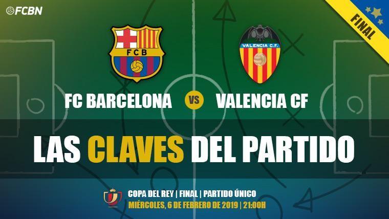 Las claves del FC Barcelona-Valencia de la final de la Copa del Rey 2018-19