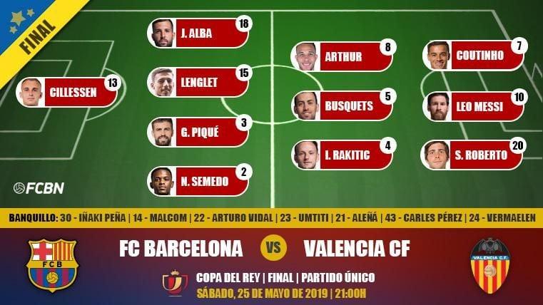 Alineaciones De La Final De La Copa Del Rey 2018 19 Fc Barcelona Valencia