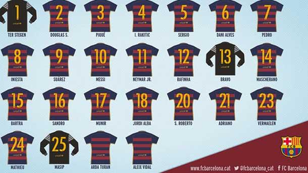 Ya se conocen los dorsales del FC Barcelona 2015-16