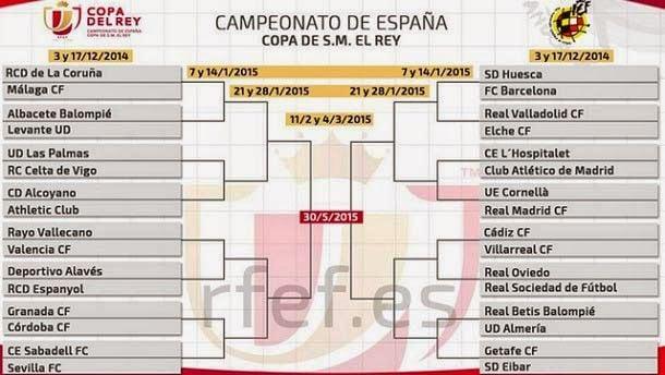 Calendario de la Copa del Rey - Temporada 2014/15 - FC Barcelona ...