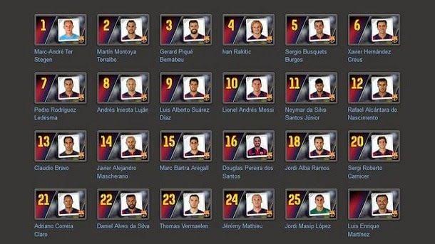 Dorsales del FC Barcelona 2014-2015
