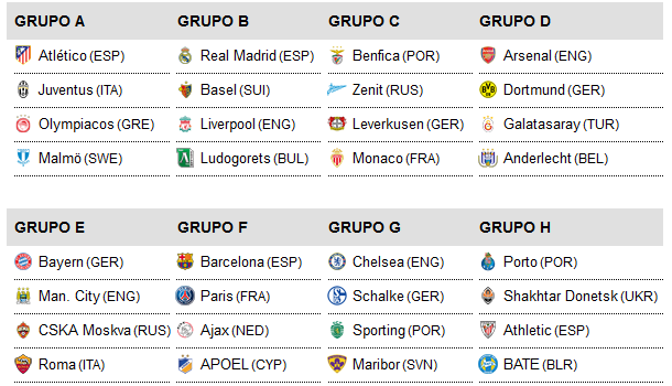Champion Liga Calendario.Like This It Remained The Draw Of The Phase Of Groups Of The
