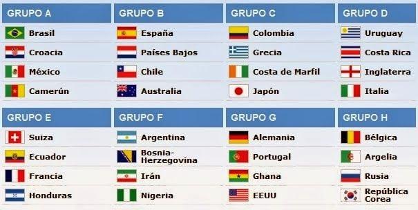 Fase de grupos del mundial de brasil 2014